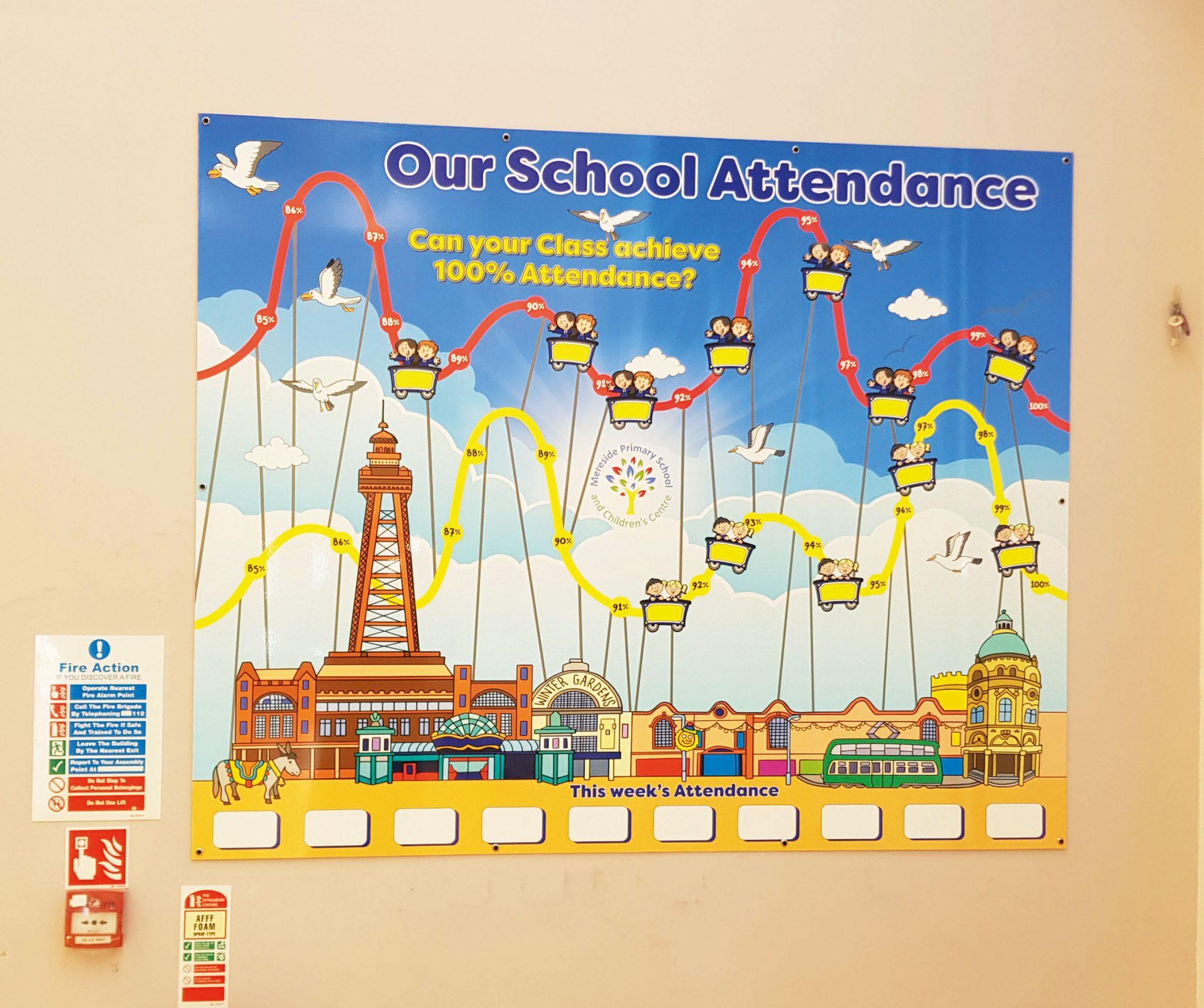 School-bespoke-attendance-display-2