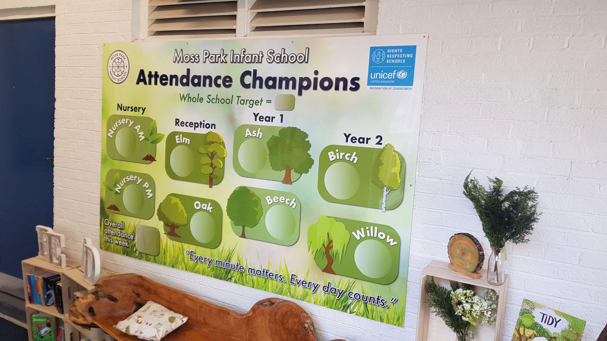 School-bespoke-attendance-display-3